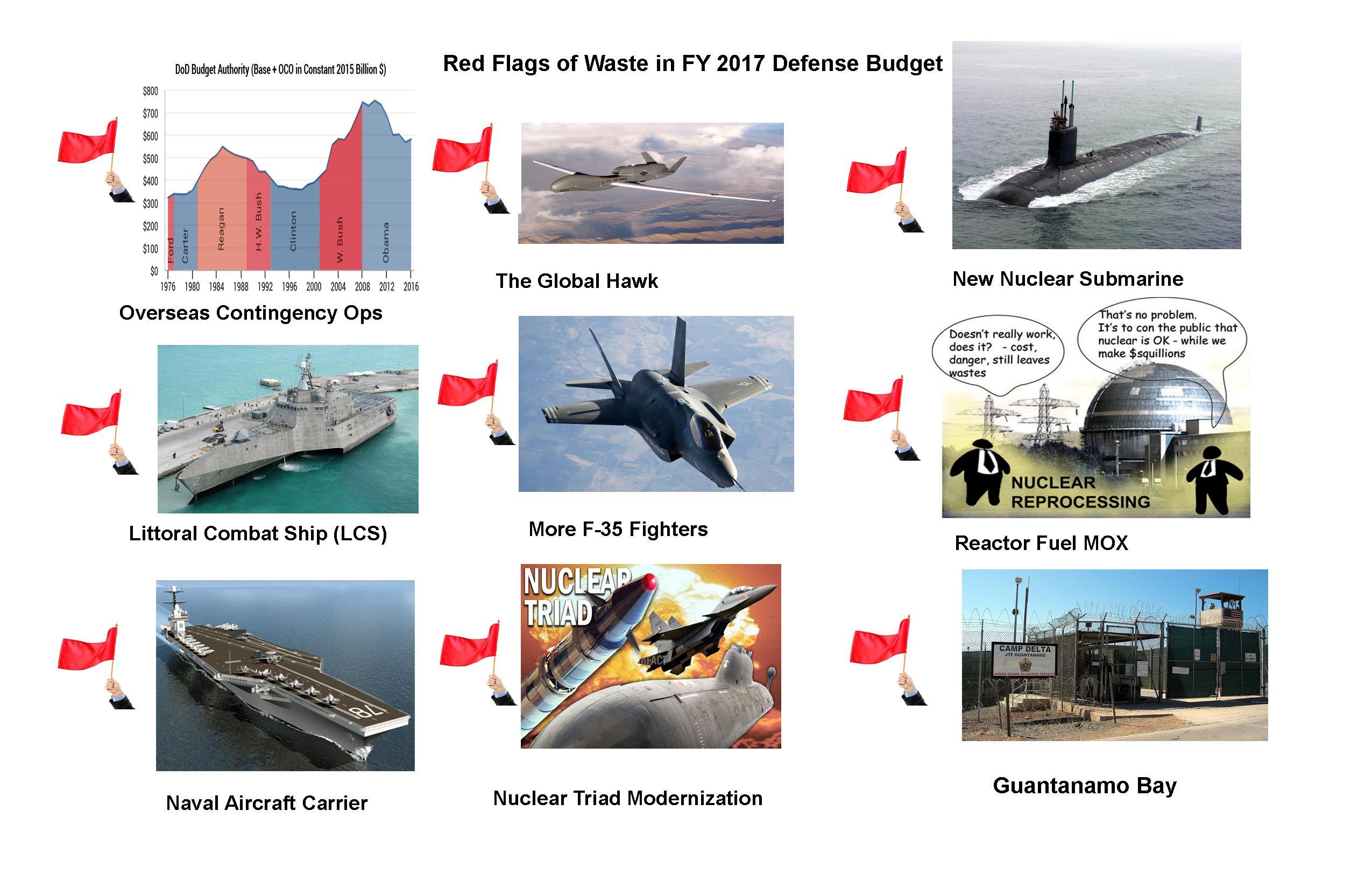 FY 2017 Defense Waste