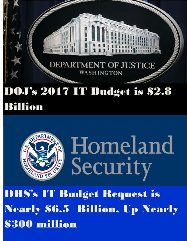 Law Enforcement Budgets