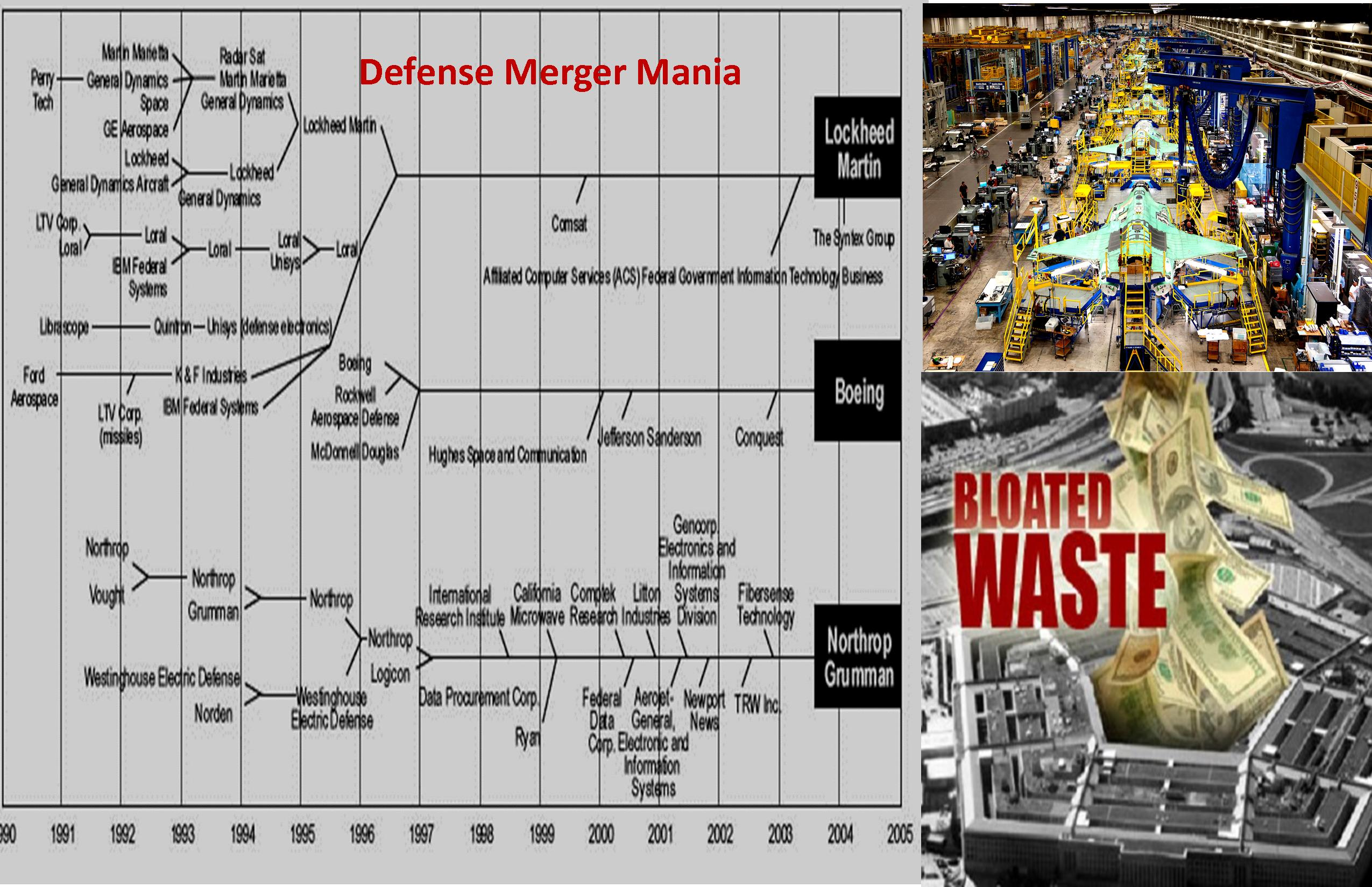 Mergers and Bloated Waste