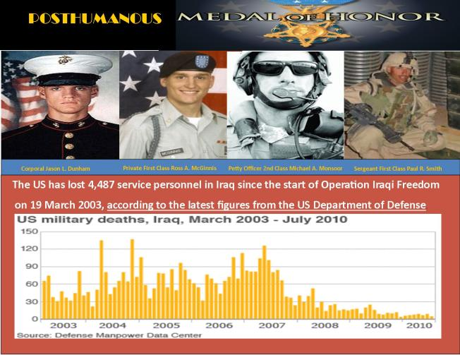Iraq Casualties - Copy
