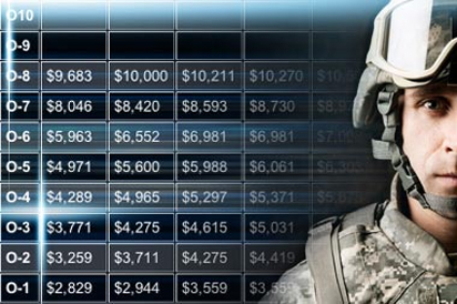 military-pay-charts-412x274