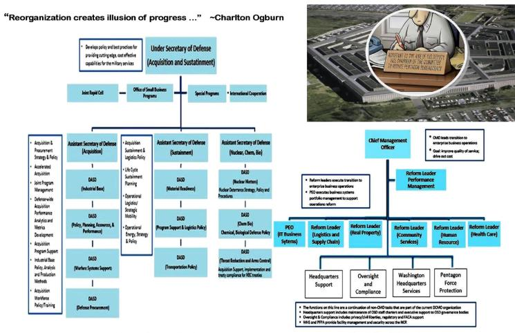 Pentagon Reorganization 4