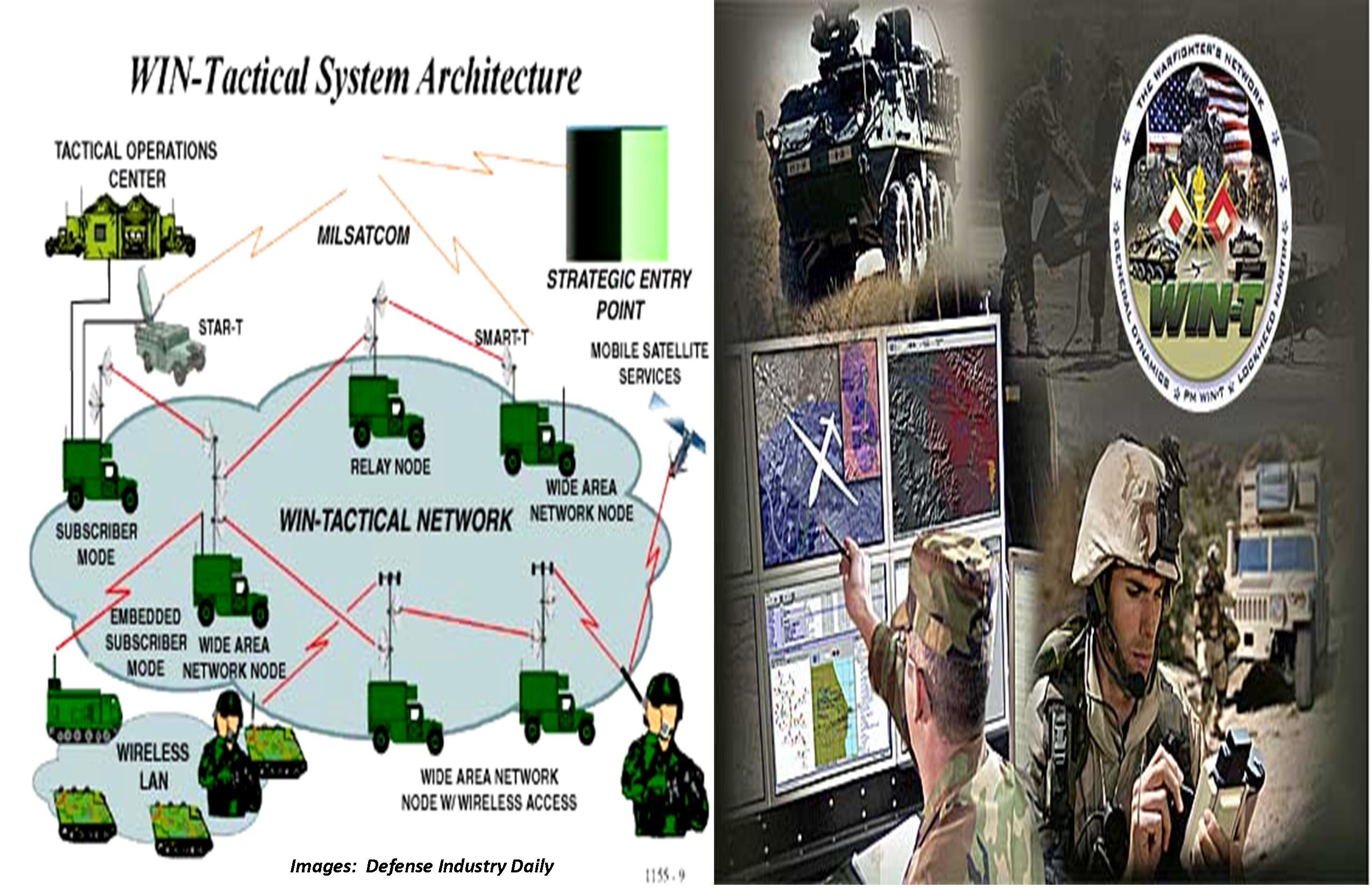 Army Network $6B