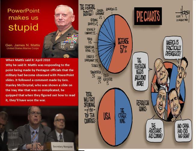 Pentagon Audit U.S. News dot com