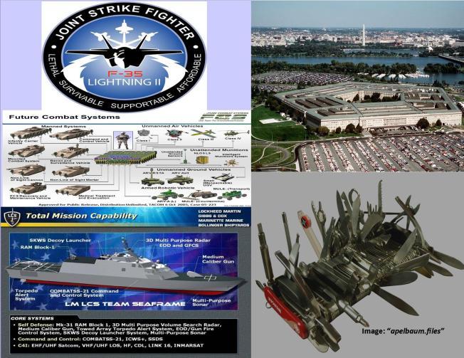 Pentagon Swiss Army Knife
