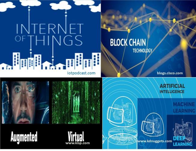 2018 disruptive Technologies