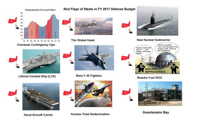 fy-2017-defense-waste