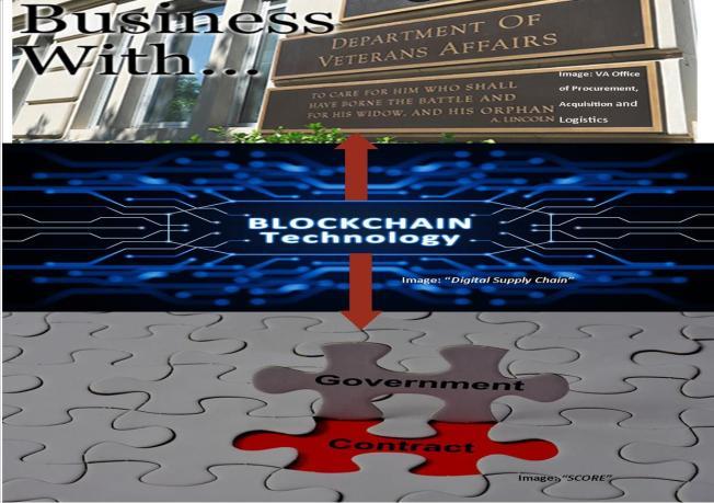Block Chain and the VA