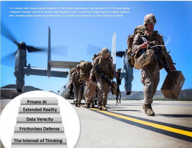 Intelligent Military