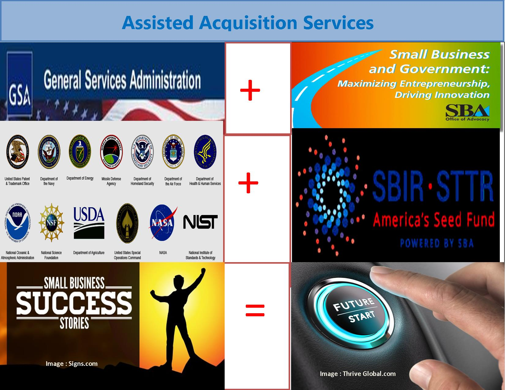 Assisted Acquisition Services