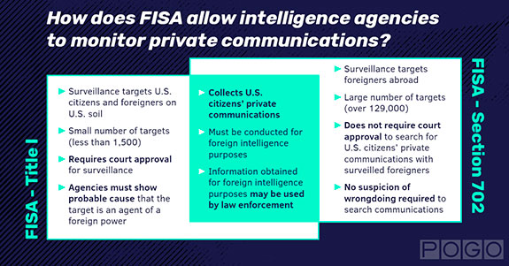 FISA Diagram