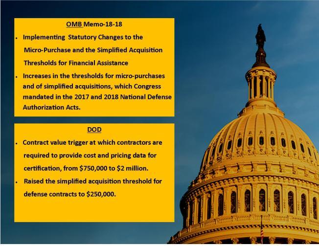 Small Business Reg Benefits