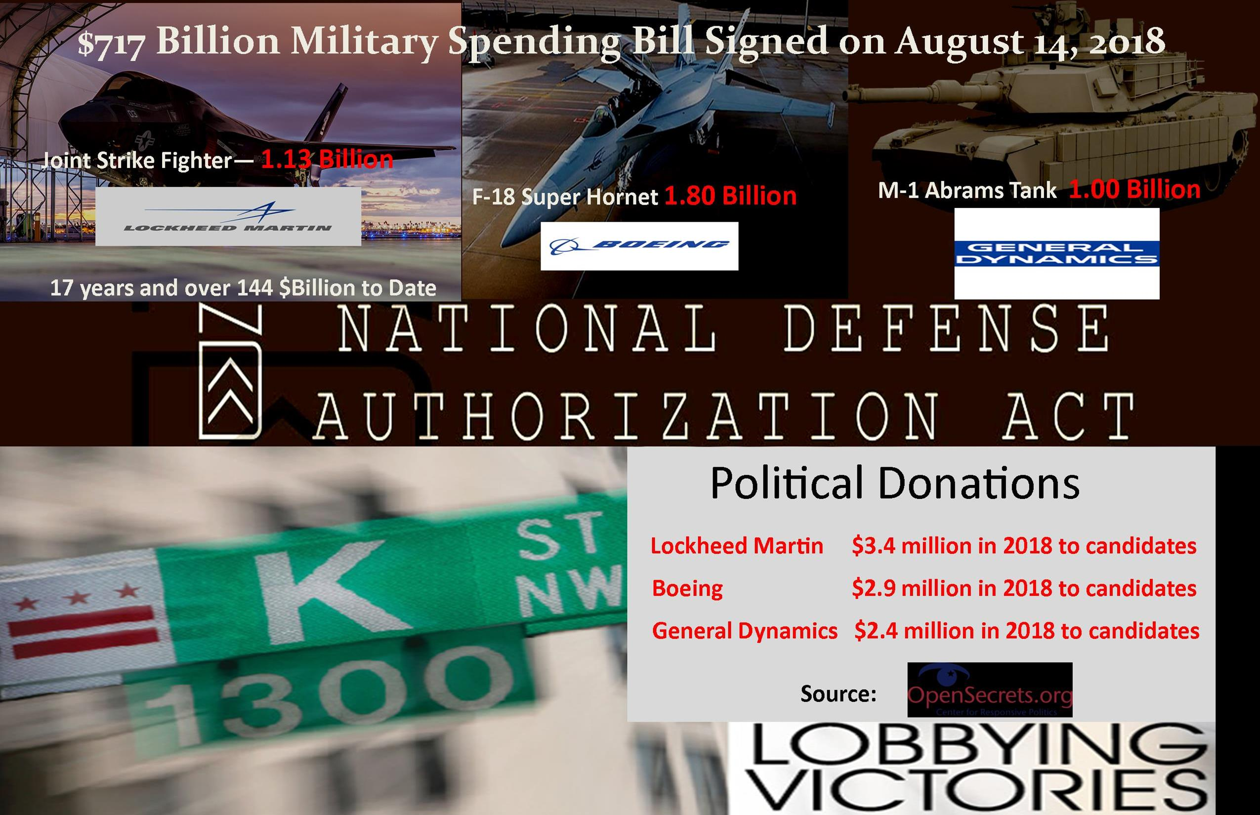 What is in Defense Authorization