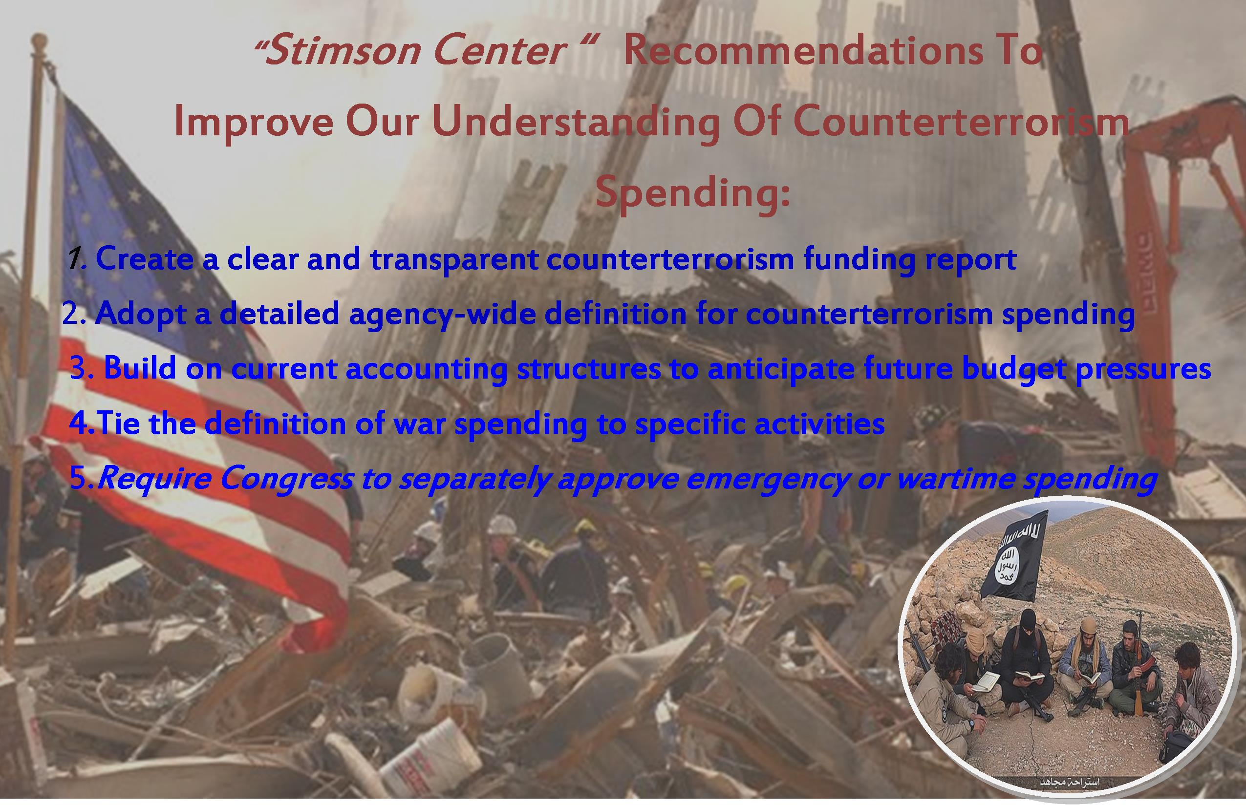 Counter Terrorism Spending