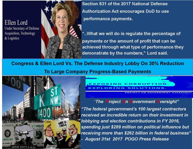 Defense Companies Fighting Performance Payments