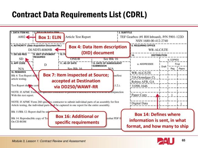 Contract+Data+Requirements+List+(CDRL)